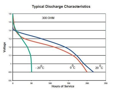 Duracell-2-Pack-Alkaline-Size-N-1-5v-Battery-2