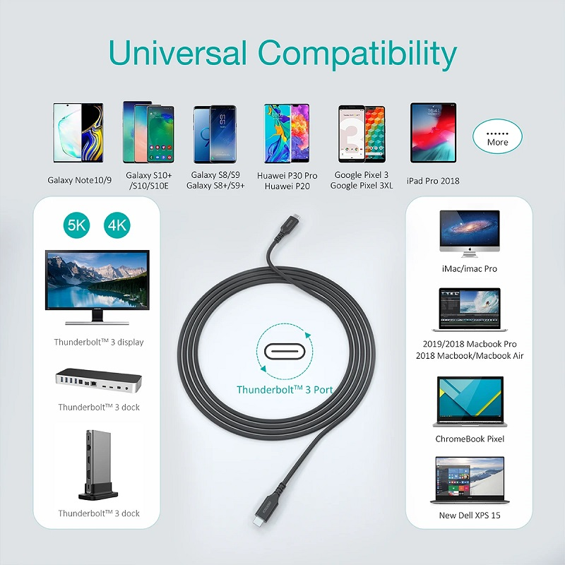 Choetech XCC1007 Super fast charging cable