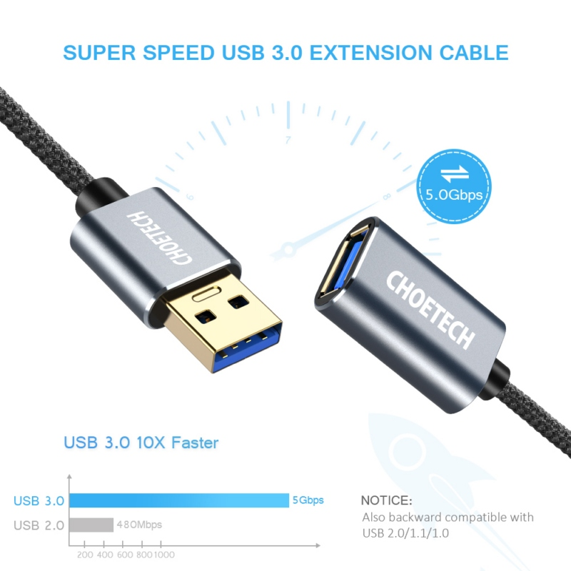 Choetech XAA001BK USB Extension Cable