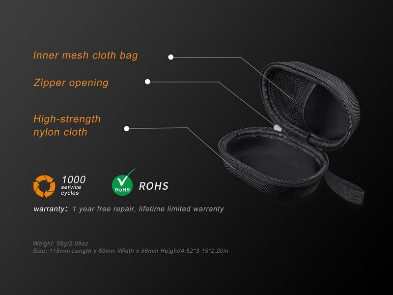 Fenix APB-20 Headlamp Storage Bag