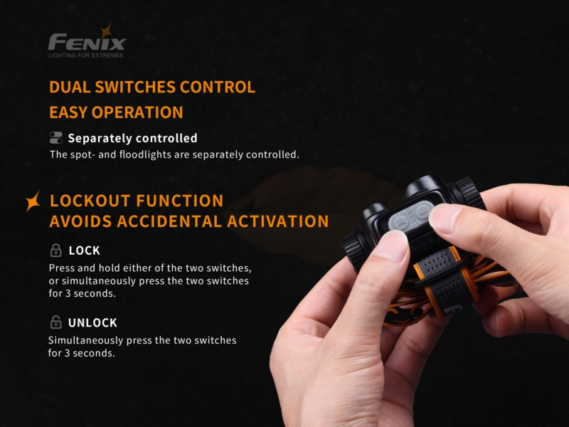 Fenix HM65R Rechargeable LED Headlamp