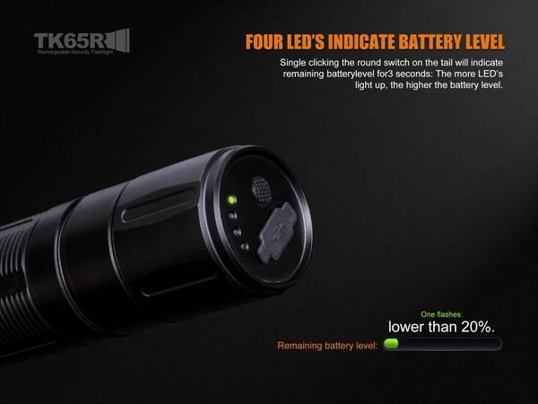 Fenix tk65r rechargeable LED Headlamp