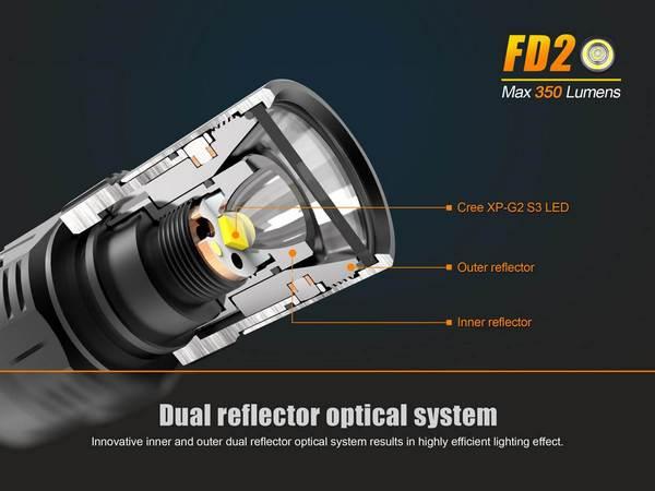 Fenix FD20 Focusing flashlight