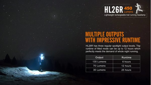 Fenix HL26R LED headlamp 450 lumens