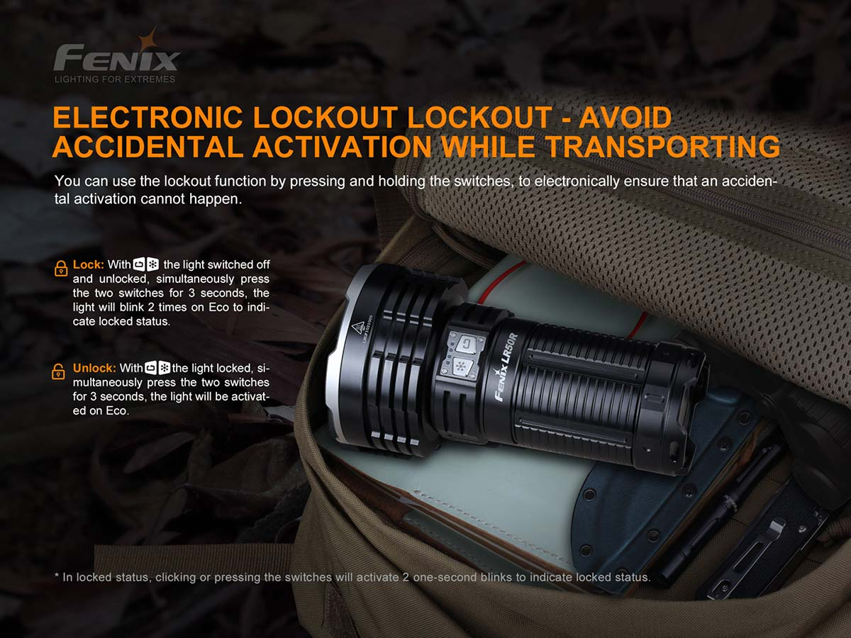 Fenix LR50R Multifunctional Search Light