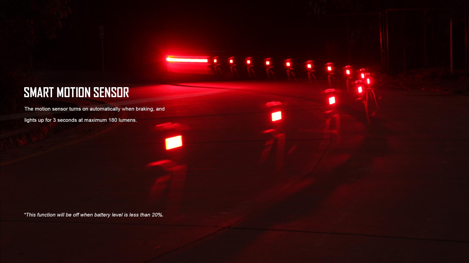 Olight RN 180 Tail bike light
