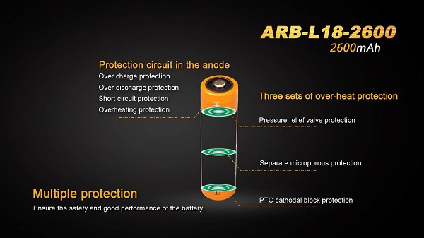 Fenix ARB-L18 18650 Battery 2600mAh